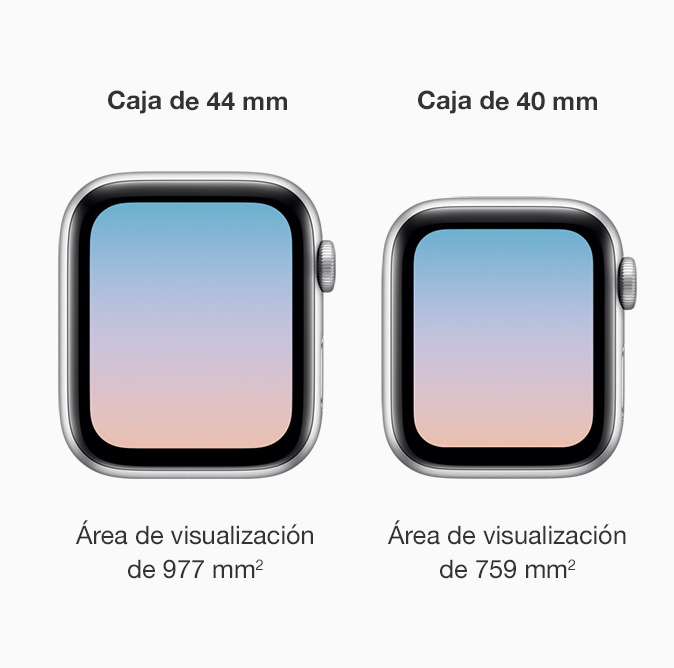 Apple Wacth Series 4 Resumen Macstore