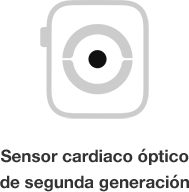 Sensor cardio optico Apple Wacth Series 4 Resumen Macstore